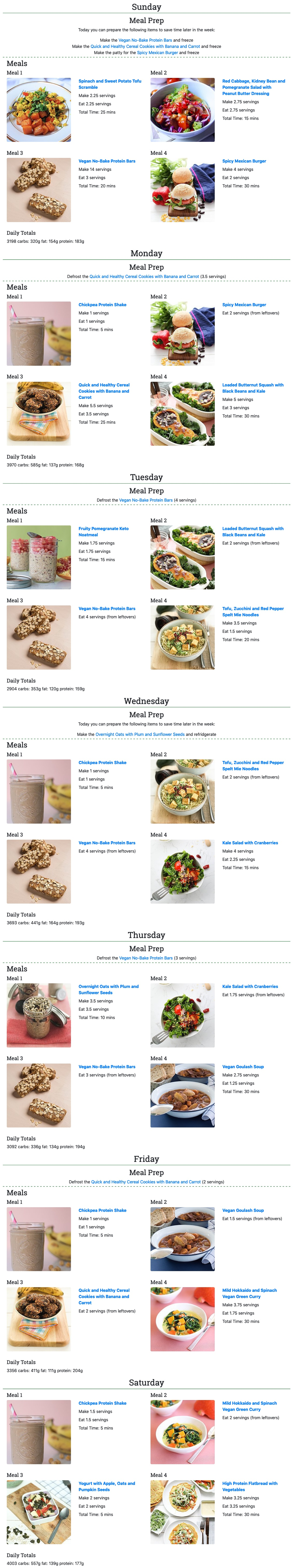 Vegan Bodybuilding Meal Plan for Bulking