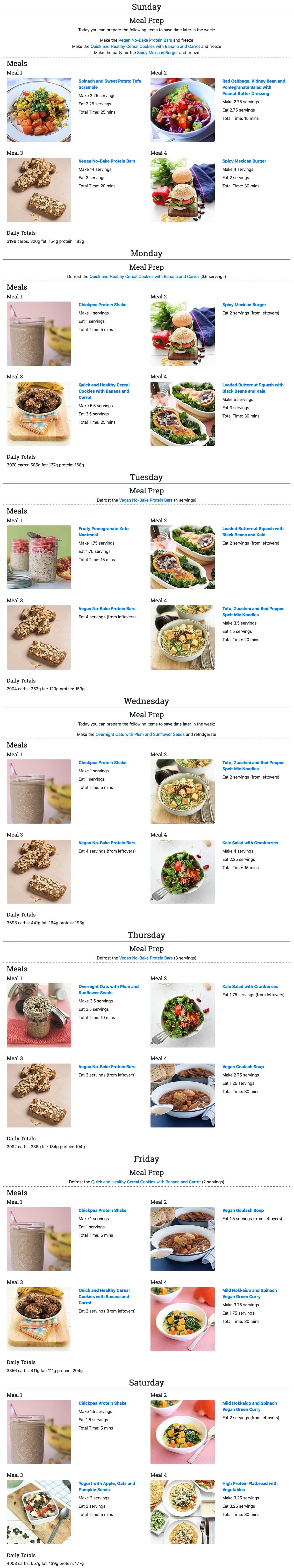 Vegan Bodybuilding Diet: The Ultimate Guide (2019) - Vegan.io